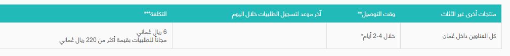 الشحن والتوصيل إلى عمان